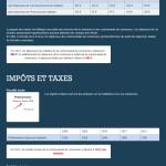 La nullité de contribuables.org mis à jour